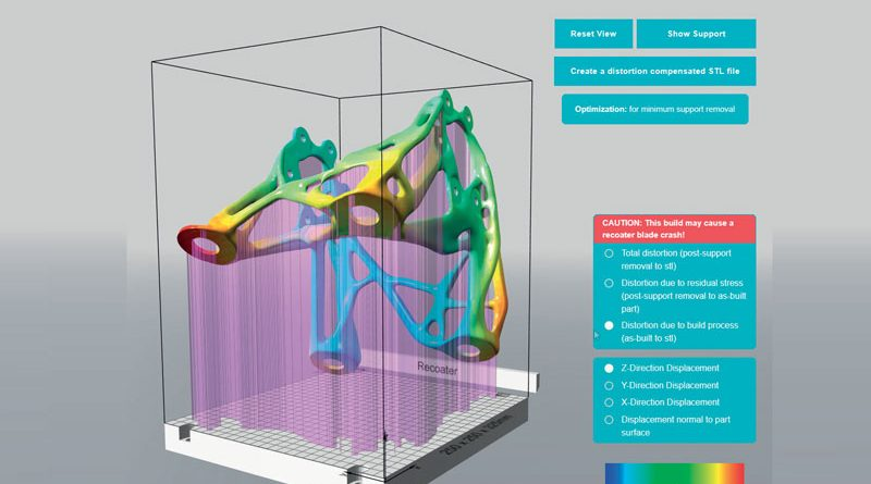 Nuovi livelli di efficienza  nella stampa 3D