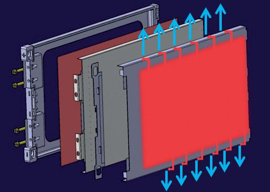 9. Esploso di un porta-cella con cella e sistema di raffreddamento. Il calore viene trasferito alla piastra e portato sui lati esterni (frecce rosse) per la dissipazione (frecce blu).