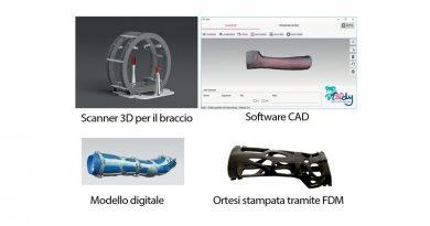 La stampa 3D al servizio della medicina