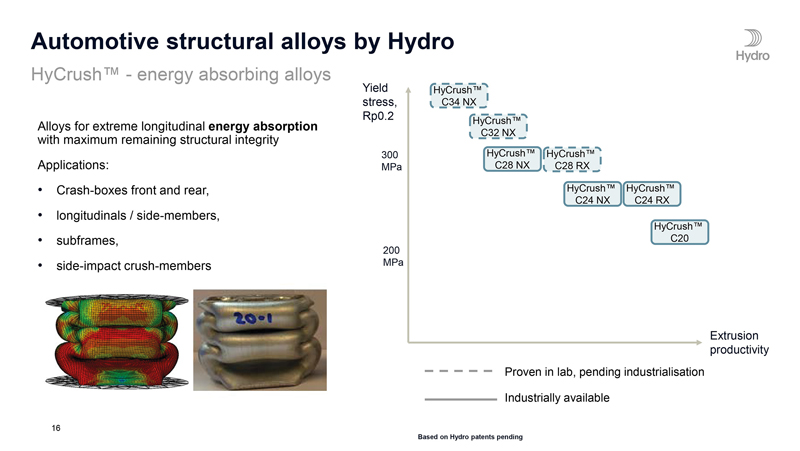 Tensile properties achievable using the HyCrush™ range of alloys as a function of their extrusion productivity