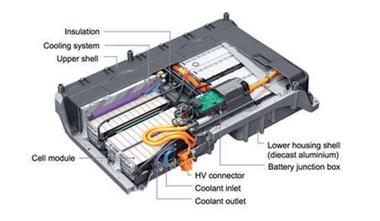 Schema del pacco batteria di un veicolo elettrico