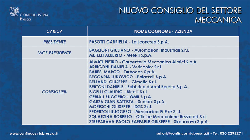Composizione del Consiglio di settore per la Meccanica di Confindustria Brescia