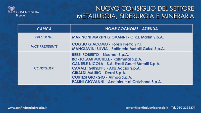 Composition of the Sector Council for Metallurgy, Steel and Mining of Confindustria Brescia