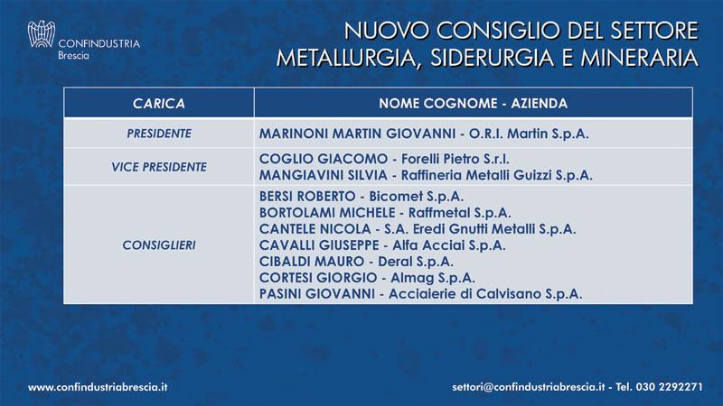 Composizione del Consiglio di settore per Metallurgia, siderurgia e mineraria di Confindustria Brescia