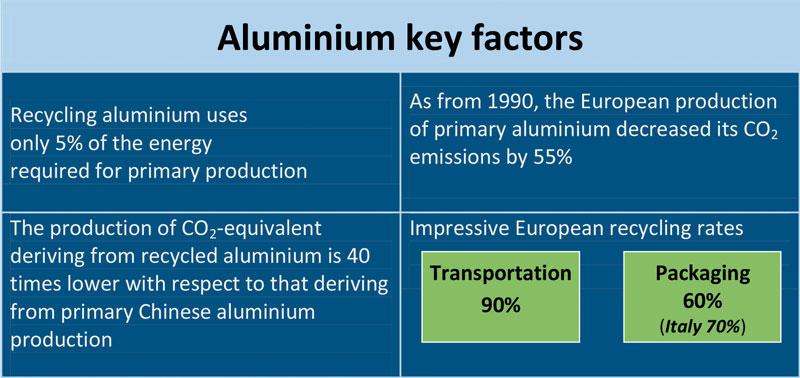 Aluminium Key Factory