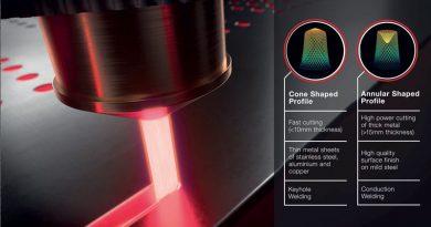 Il fascio laser è adattabile in base all'applicazione