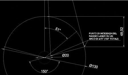 Nella marcatura laser, il problema reale da prendere in considerazione non è la variazione della messa a fuoco ma l'angolo di incidenza.