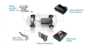 La saldatura laser è strategica per la mobilità elettrica