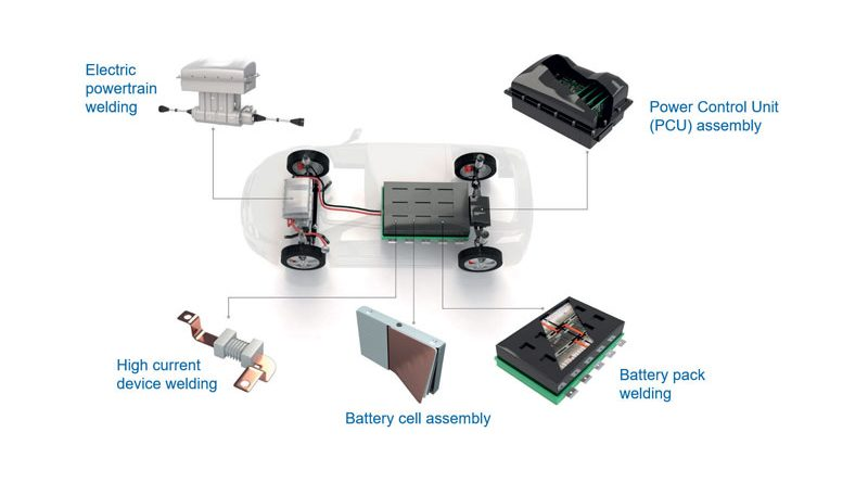 Figura 1. Le applicazioni di saldatura dei veicoli elettrici sono i principali fattori di crescita della saldatura laser di rame e alluminio. (©Coherent)