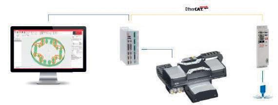 Fig. 8 Semplice connessione di un cavo Ethernet.