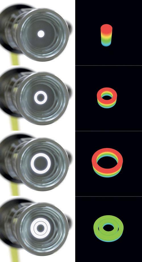 6. Macchina laser per taglio bisellato Soitaab (testa e vista frontale, in alto) che integra un laser a fibra nLIGHT con diverse opzioni di forma del fascio (vista ravvicinata della testa e dei profili del fascio, in basso). ©Soitaab, ©Optoprim ©nLIGHT