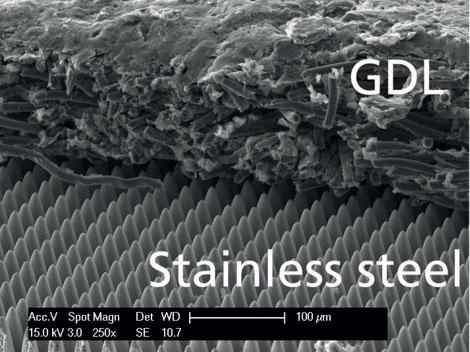 Con il laser USP, la superficie degli elettrodi di idrogeno può essere ingrandita più di mille volte.