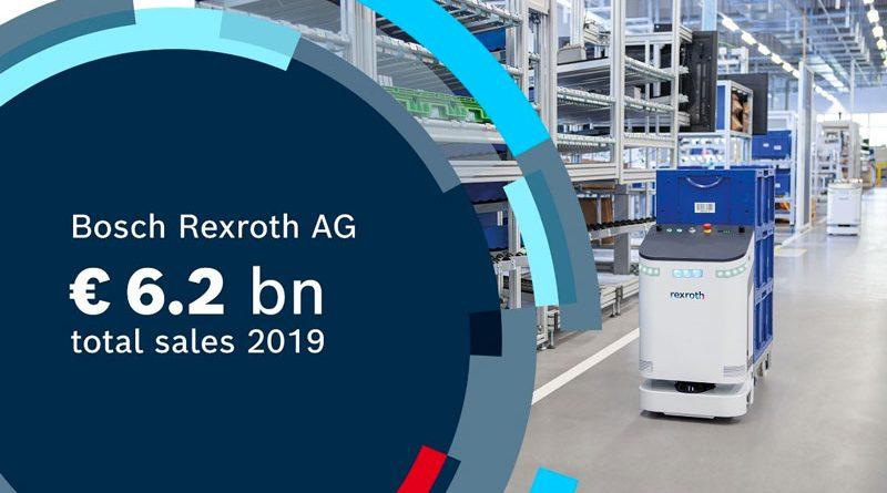 2019 da record per Bosch Rexorth