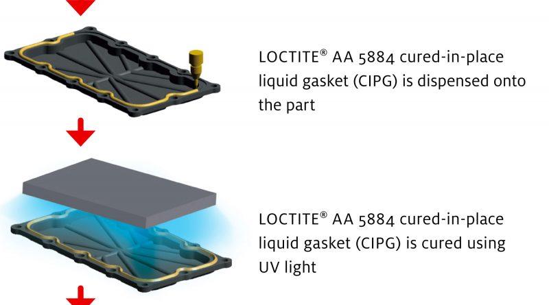 Loctite AA 5884 riduce il rischio di rilavorazioni e perdite.