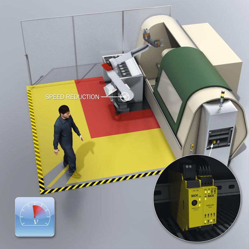 Lo scanner utilizza due set di campi dipendenti dalla velocità del robot, ciascuno costituito da un campo di preallarme e da un campo protetto.