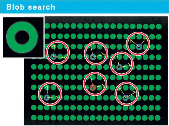 Con il sistema RCXiVY2+, il blob detection migliora la manipolazione di articoli di forma irregolare.