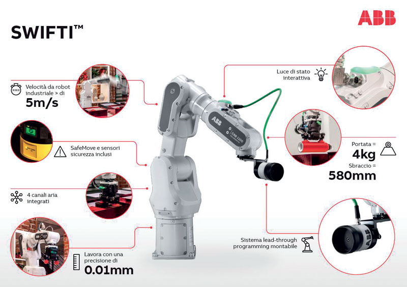 SWIFTI is designed to support intermittent collaboration between human and robot.