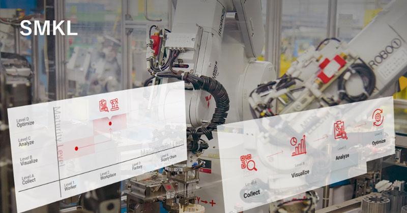 """""""Digital Manufacturing"""" di Mitsubishi Electric dimostra un quadro che permette al management di prendere decisioni sugli investimenti"""