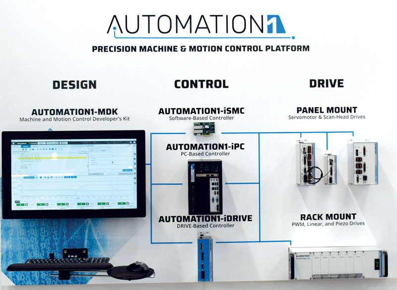 The platform can be used to directly control servomotors and stepper motors, Galvo scanning heads, piezoelectric actuators and various other devices.