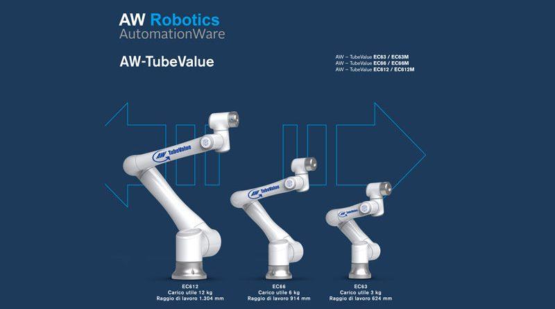 AutomationWare aggiunge al suo portafoglio prodotti la serie di cobot AW-Value.