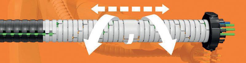 I cavi, posizionati a spirale nella catena, sono guidati nel loro movimento in modo sicuro.