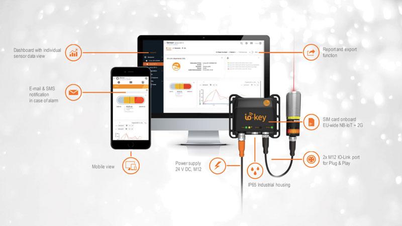 L'utente può impostare in pochi clic i valori limite per i sensori collegati.