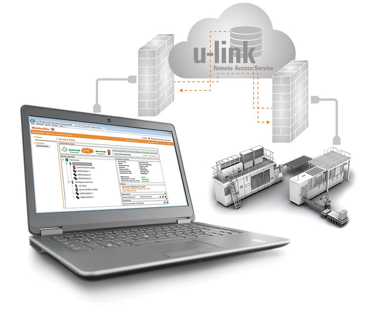 Weidmüller's u-link is easy  to install, easy  to configure  and easy to manage.