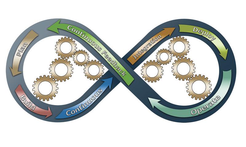 La comunicazione deve coinvolgere tutti i sottosistemi presenti in fabbrica.