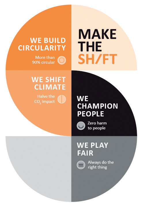 "L'immagine della campagna Dormer Pramet ""Make the Shift""."