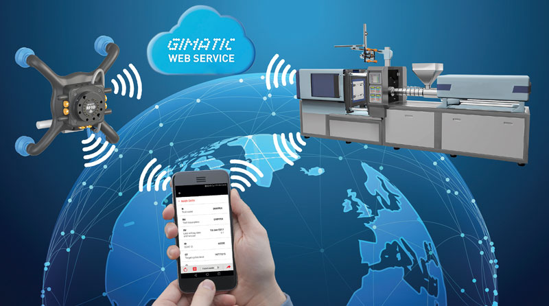 Il sistema Mold Monitoring, attraverso l'identificazione RFID della mano di presa, è in grado di raccogliere dati per ogni sito di produzione in tutto il mondo, e monitorarli tramite la piattaforma Gimatic Web Service.