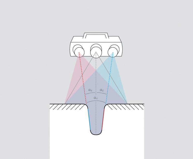 Il principio di tripla scansione integrato nei sistemi ottici 3D ATOS facilita la misurazione di superfici riflettenti e oggetti con sottosquadri.