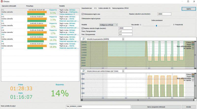 Videata di Eureka Chronos, il nuovo software sviluppato da Roboris.