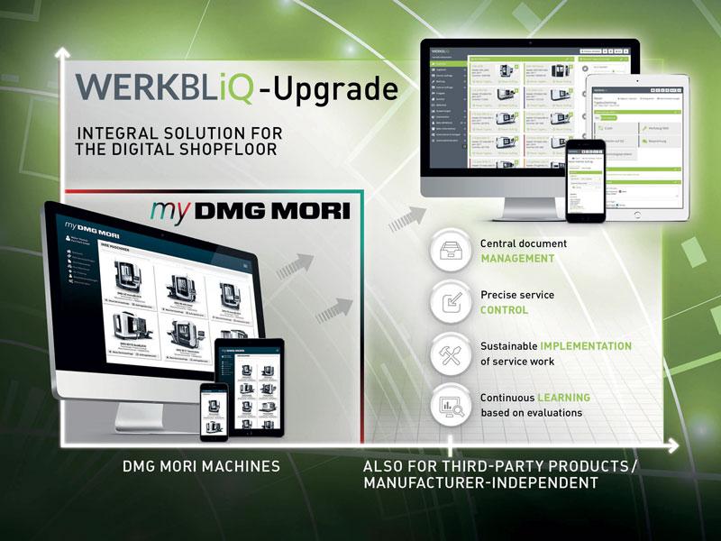 Grazie all'utilizzo gratuito del portale di assistenza online my DMG MORI, i clienti ricevono un accesso di prova di 30 giorni a WERKBLiQ.