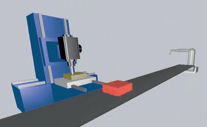 Una potente simulazione 3D illustra realisticamente il funzionamento dinamico della macchina.