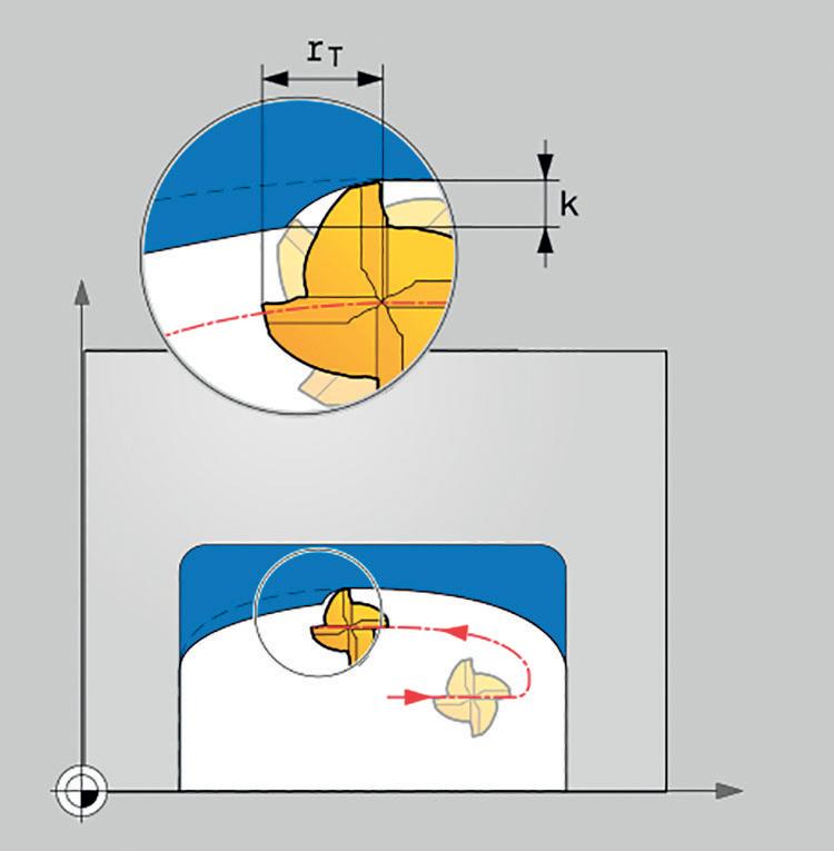 4. Funzione OCM: definizione del ciclo di sgrossatura.