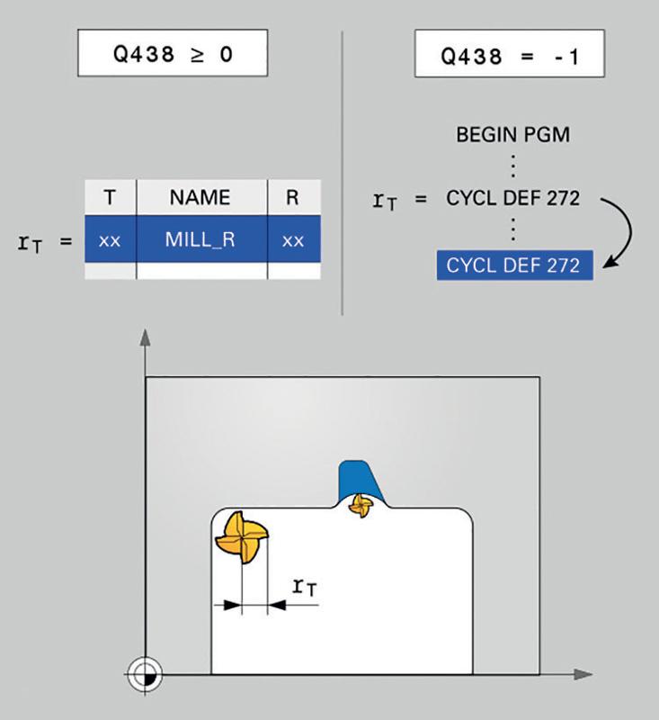 5. Funzione OCM: definizione della sgrossatura del materiale residuo.