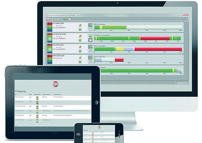 Videata del modulo HIMS (Hermle Information Monitoring Software).