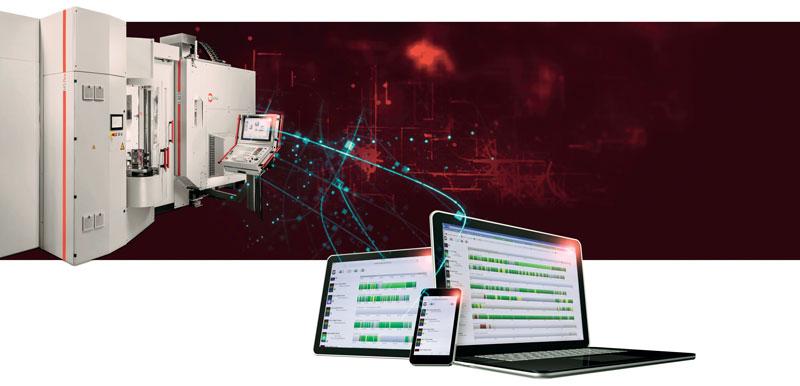 HIMS è un software di monitoraggio e messaggistica in grado di controllare la macchina da remoto.