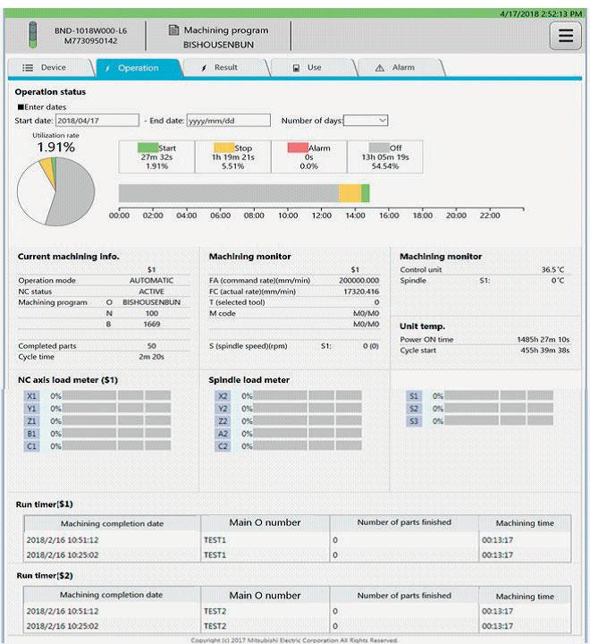 NC Visualizer si inserisce all'interno dell'ampia piattaforma di tool software che Mitsubishi Electric ha sviluppato per supportare produttori e utilizzatori delle macchine utensili nelle loro attività quotidiane, semplificando attività complesse e favorendo la gestione completa della produzione.