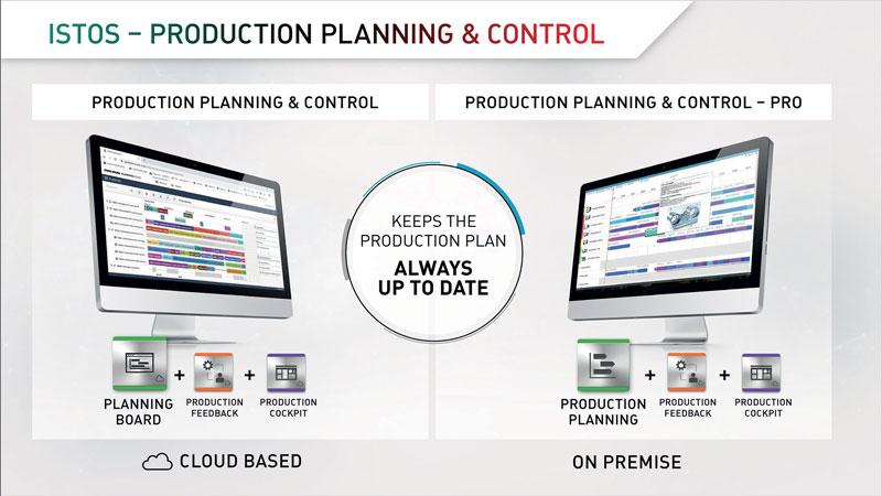 moduli coordinati su cloud PLANNING BOARD, PRODUCTION FEEDBACK e PRODUCTION COCKPIT offrono un accesso semplificato alla digitalizzazione della produzione.