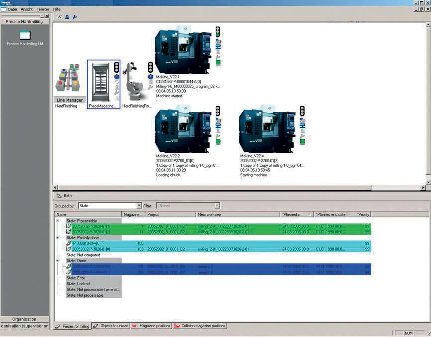 JMS® 4.0 MoldLine è responsabile del controllo e del monitoraggio della cella. Questo compito può essere impostato su diversi livelli di comfort (Postprocessore, JobGenerator, JobManager).