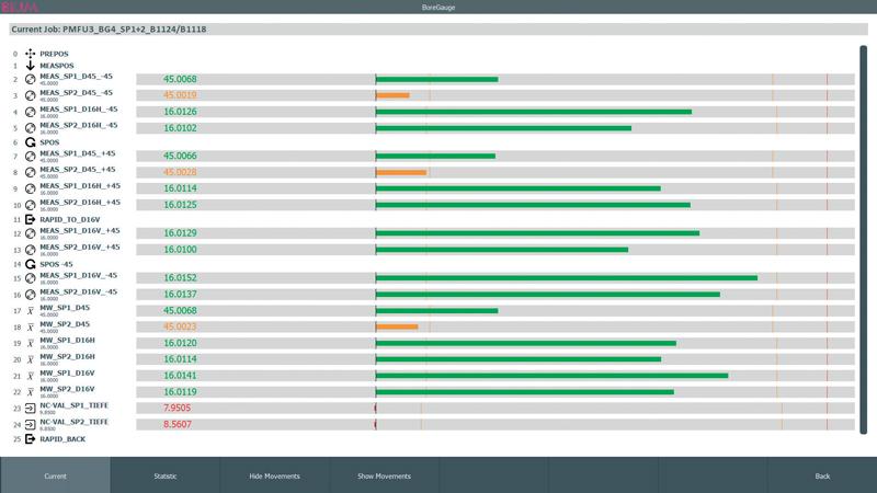 Oggi BLUM-NOVOTEST è sia un'azienda di hardware che di software. Un esempio è il nuovo software di misurazione, visualizzazione e valutazione per la serie di misuratori di fori.