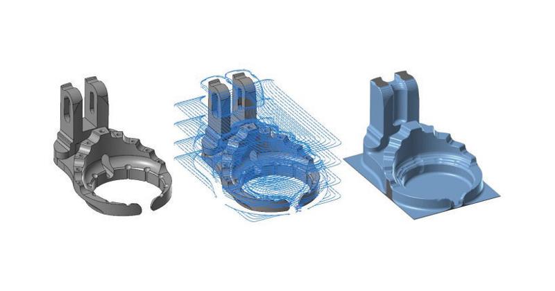 x Sgrossatura ttimizzata Dinamica 3D ad Alta Velocità.