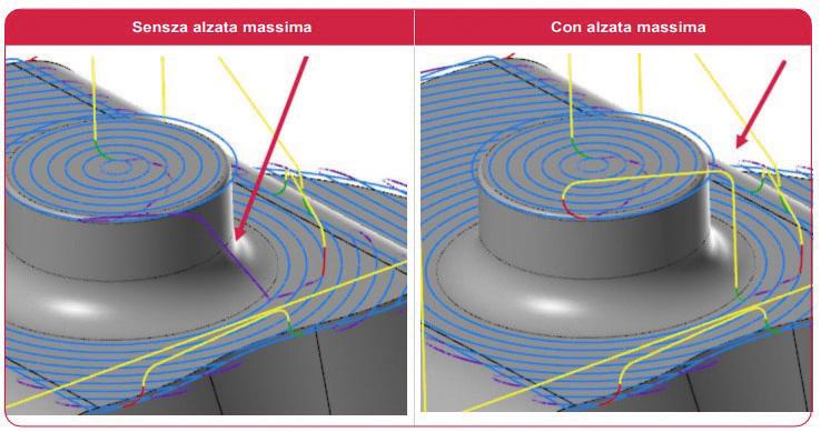 x La nuova opzione Movimento Massimo permette di evitare movimenti troppo alti, lunghi o ripidi.