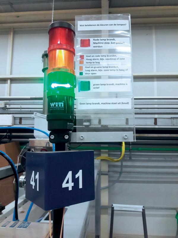 Le torrette di segnalazione a tre livelli d'indicazione cromatica indicano visivamente lo stato di ogni macchina: la luce rossa indica che la macchina è ferma, la luce gialla si accende se la differenza di temperatura è eccessiva e la luce verde indica un funzionamento regolare.