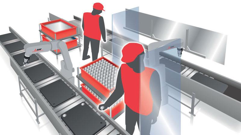 Alcuni responsabili di stabilimento stanno valutando l'uso di schermi tra i lavoratori, ma questa non è una vera e propria soluzione, dato che potrebbero presentarsi limiti operativi. (Fonte: Mitsubishi Electric Corporation, Japan)
