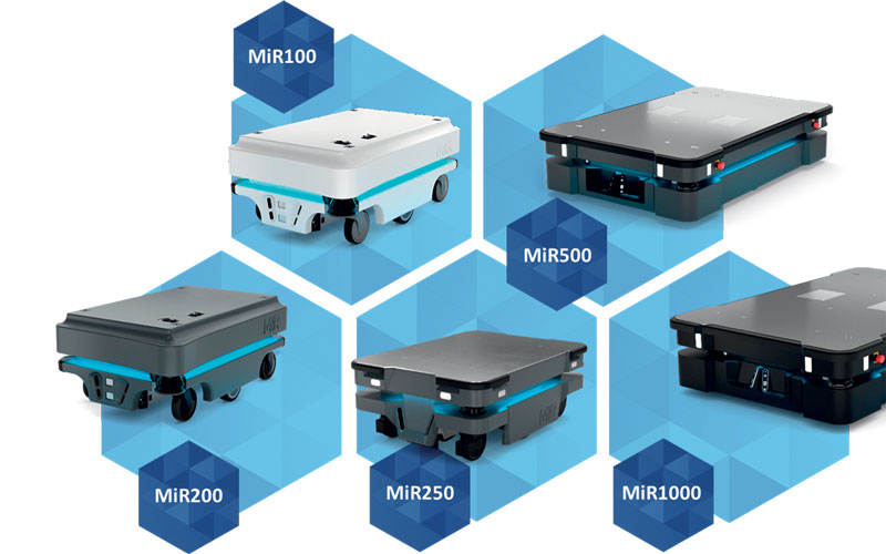 MiR è pioniera nella progettazione di robot mobili autonomi collaborativi AMR.