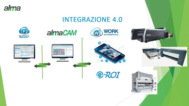 Il ruolo di un partner come Alma è proprio quello di rendere fluida la gestione di queste informazioni.