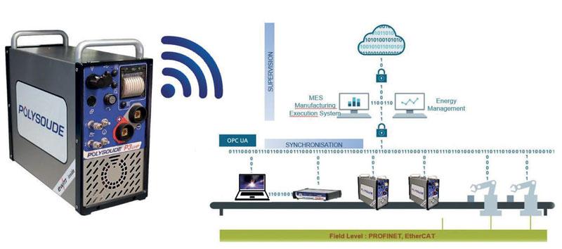 Nuove possibilità di connessione offerte dalla Smart Welding Station P3.