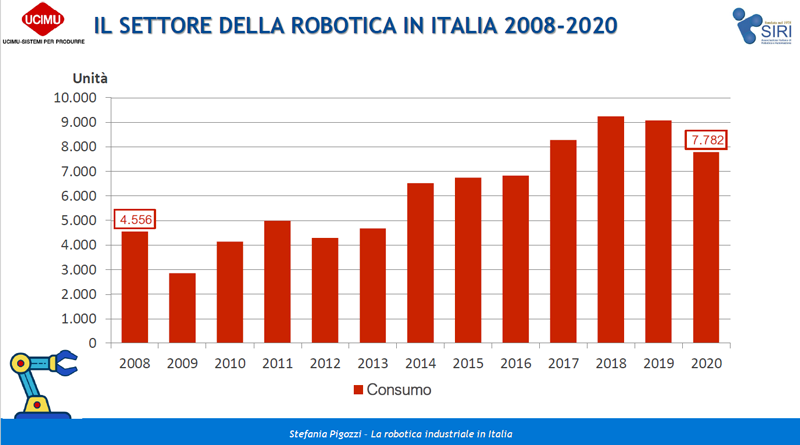 """Si è tenuta il 26 maggio la conferenza stampa """"Lo stato della robotica in Italia e nel mondo""""."""